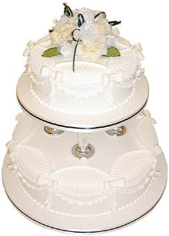 عجينة المرزبان  وطرق تزين التورت باستخدامهاmarzipan victoriana-weddingca